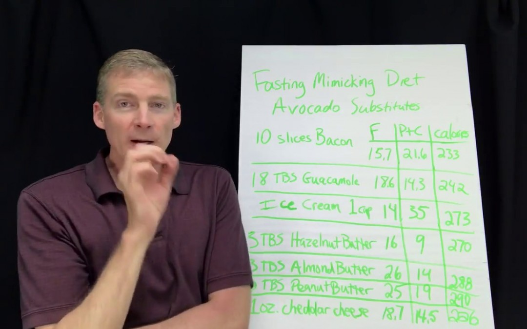Ketogenic foods other than avocados for fasting mimicking diet. Green drink or juiced vegetables?