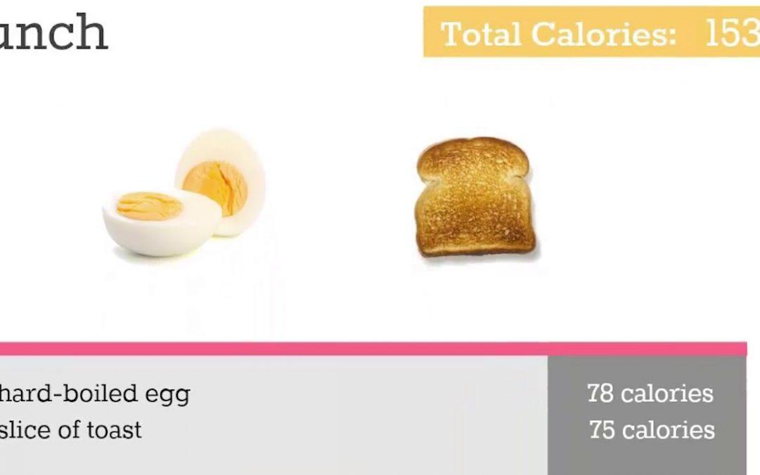 List of Foods – Gestational Diabetes Diet Menu